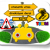 Kartal otomatik vites direksiyon dersi-TSBM