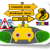 Kavacık otomatik vites direksiyon dersi TSBM